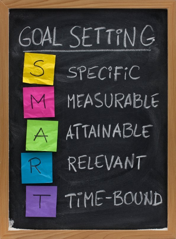 Celebrity Trainer Heidi Powell recommends SMART Goal Setting http://heidipowell.net/2599