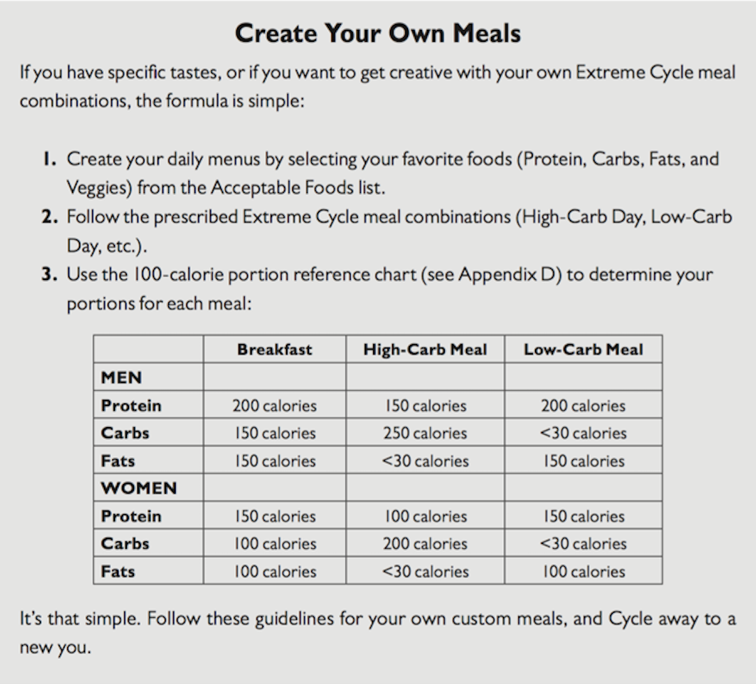 Create Your Own Meals Cal Macro Chart p 72
