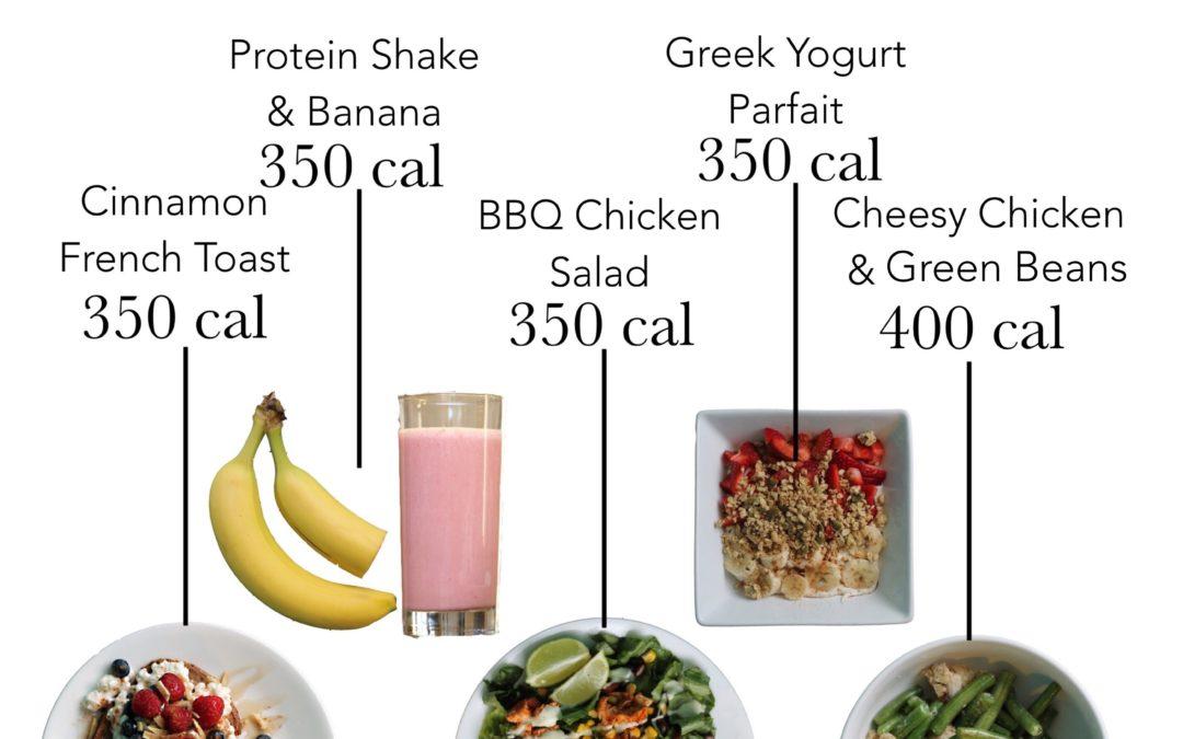 Eat More, Lose More: Settling The Fresh vs. Fast Food Debate